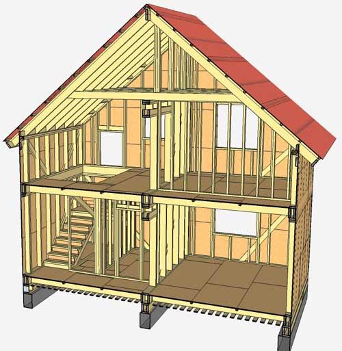 2fbb16a55 При будівництві каркасно щитових дачних будинків в 2 поверху бетон повинен  бути армований товстими прутами з металу.